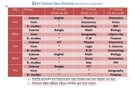 ONLINE CLASS Rutine